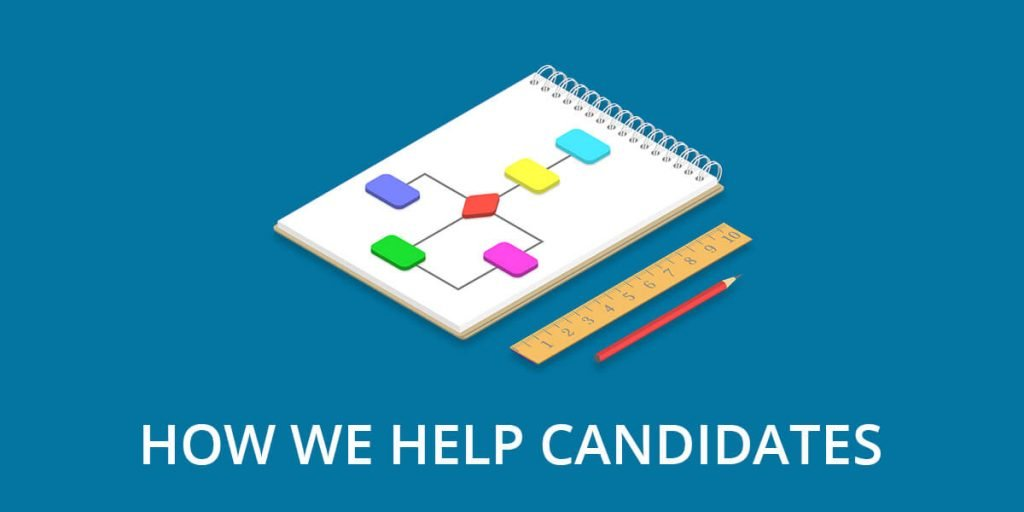 IT Employment Agency - How We Help Candidates Header Image